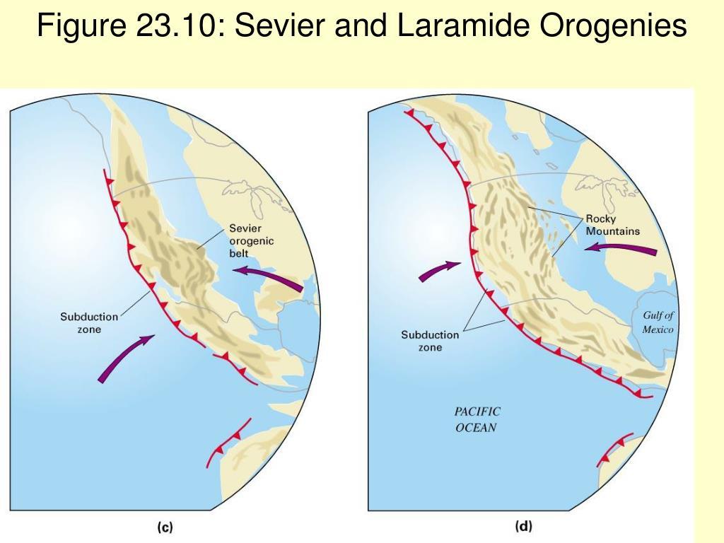 Figure 23.10: Sevier and Laramide Orogenies