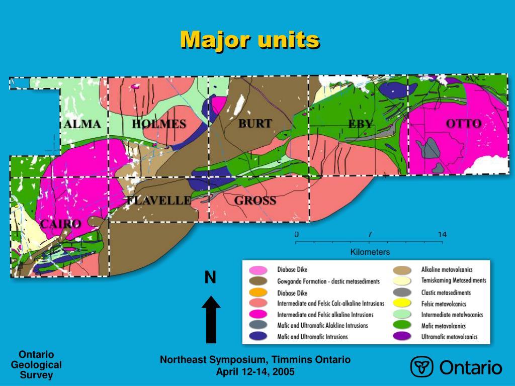 Major units