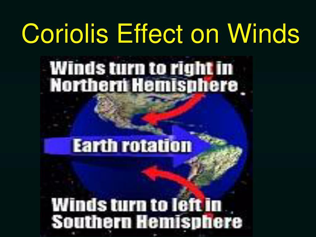 Coriolis Effect on Winds