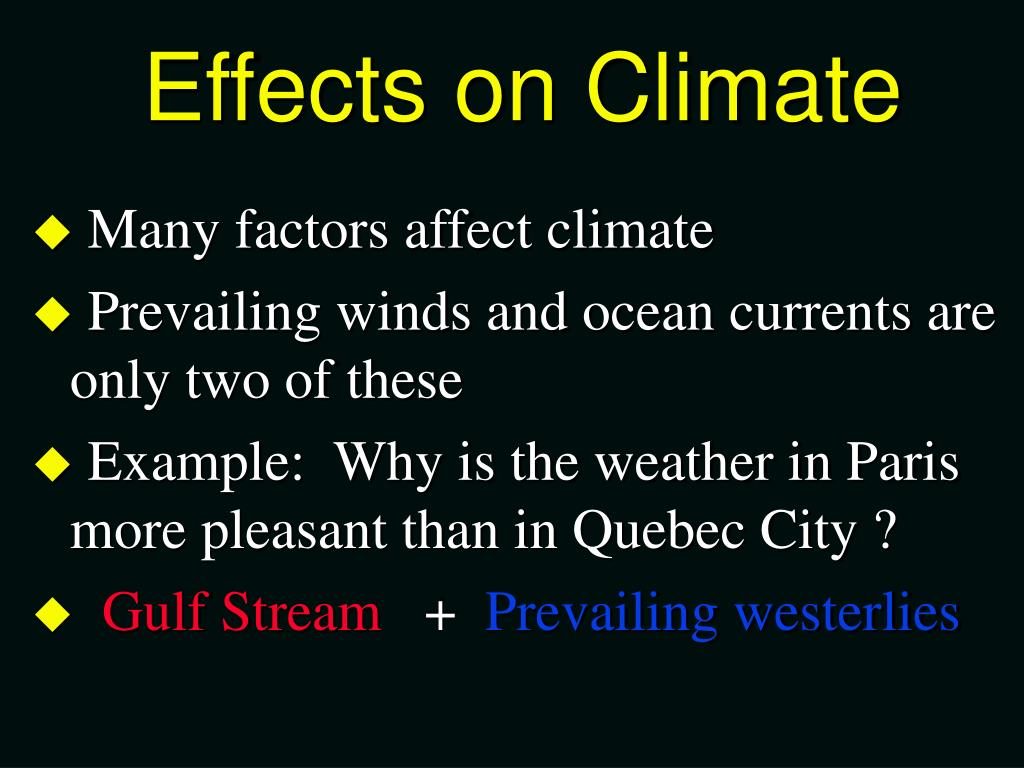Effects on Climate