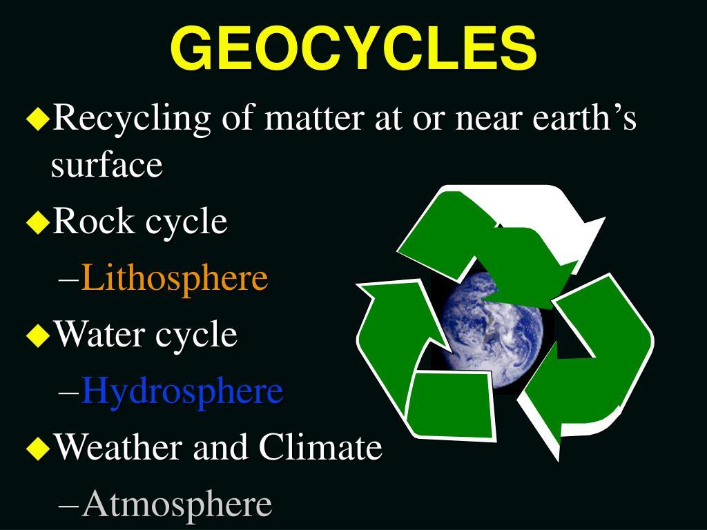 GEOCYCLES
