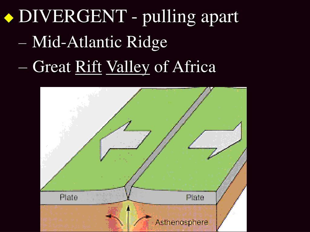 DIVERGENT - pulling apart