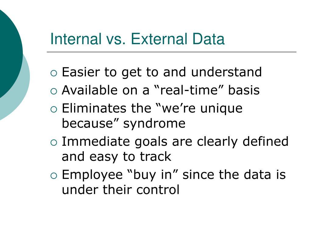 Internal vs. External Data