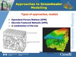 approaches to groundwater modelling9