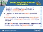 geology mapping groundwater modelling links