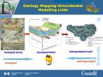 geology mapping groundwater modelling links5