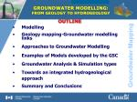 groundwater modelling from geology to hydrogeology