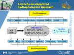 towards an integrated hydrogeological approach