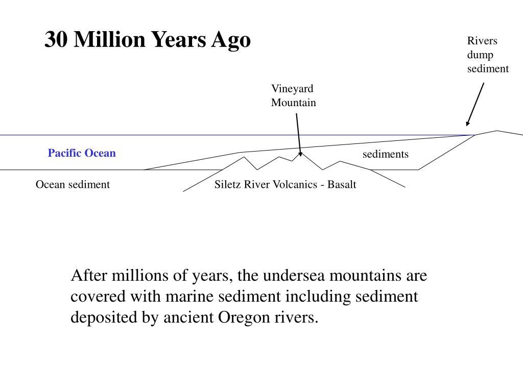 30 Million Years Ago