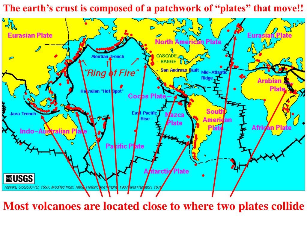 """The earth's crust is composed of a patchwork of """"plates"""" that move!!"""