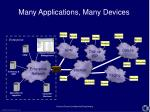 many applications many devices