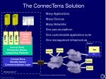 the connecterra solution
