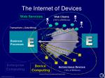 the internet of devices