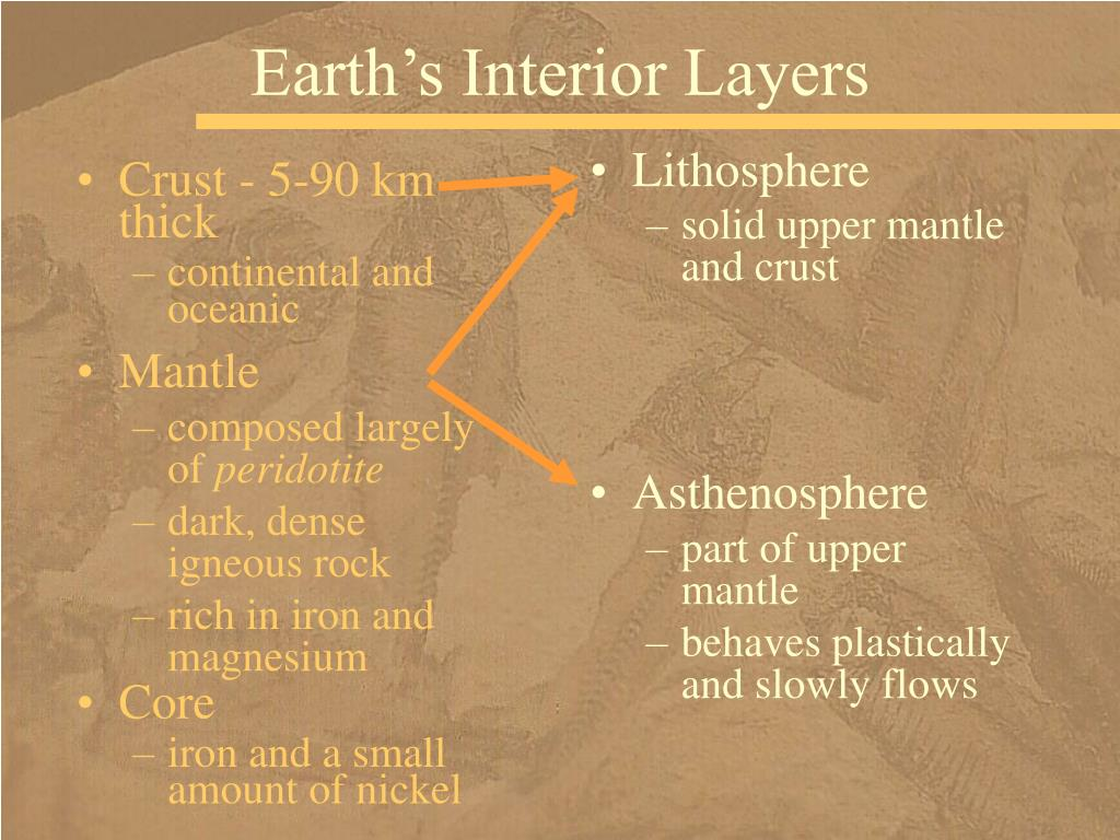 Earth's Interior Layers
