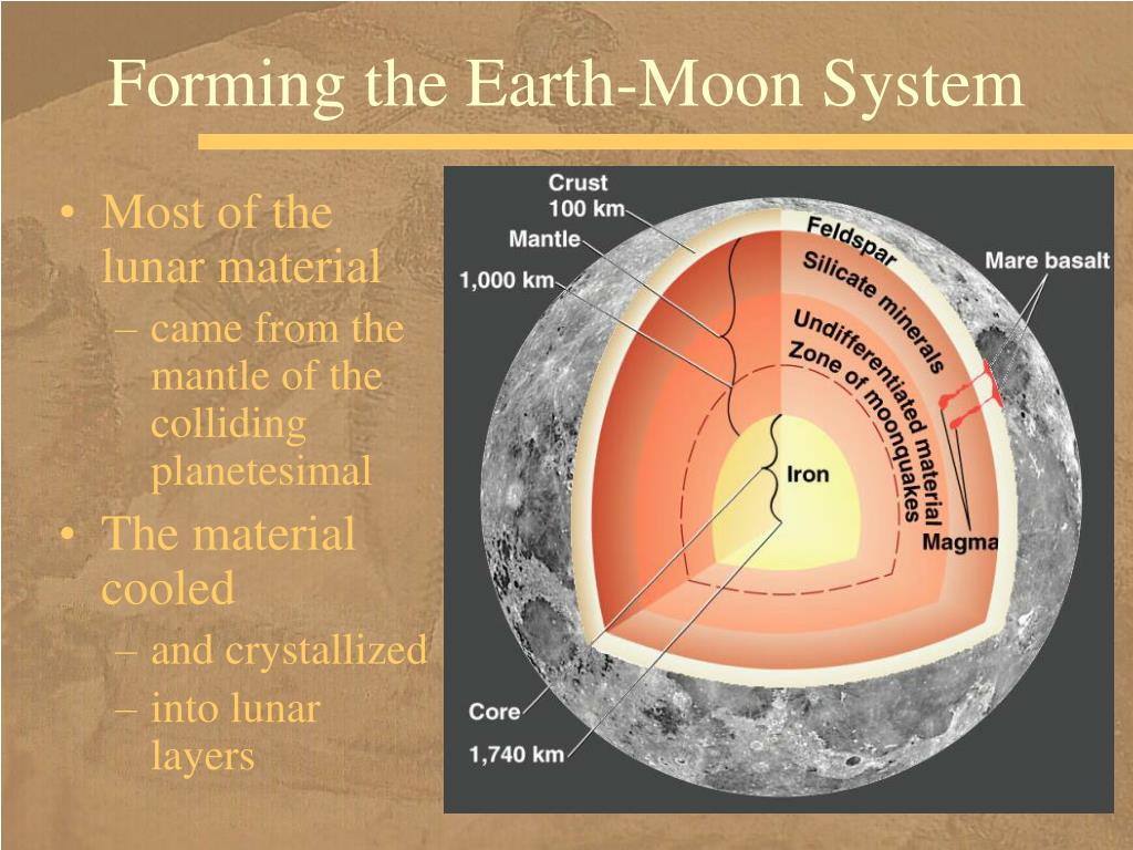 Forming the Earth-Moon System