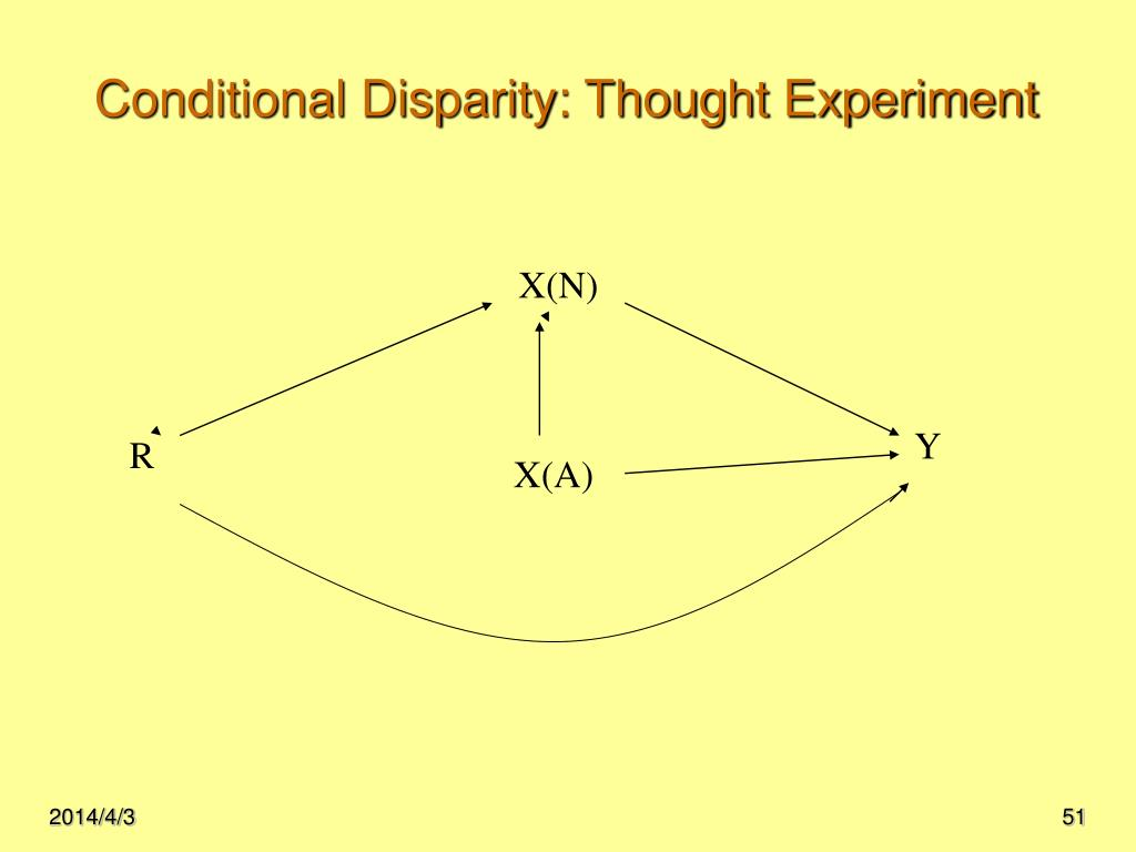 Conditional Disparity: Thought Experiment