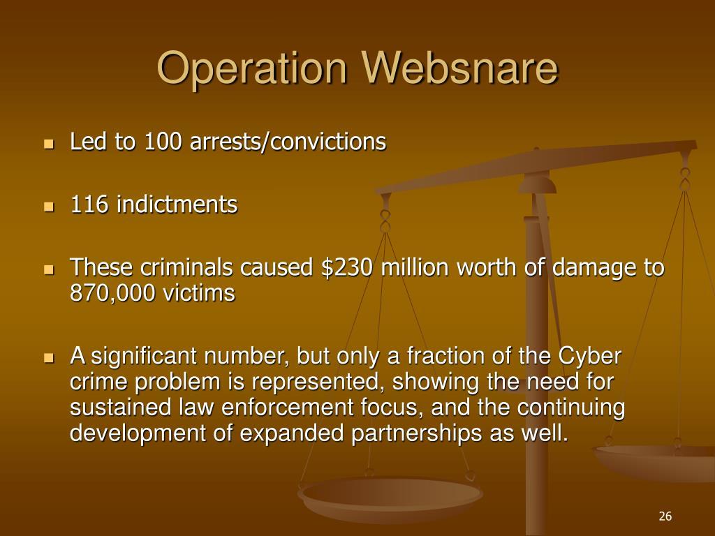 Operation Websnare