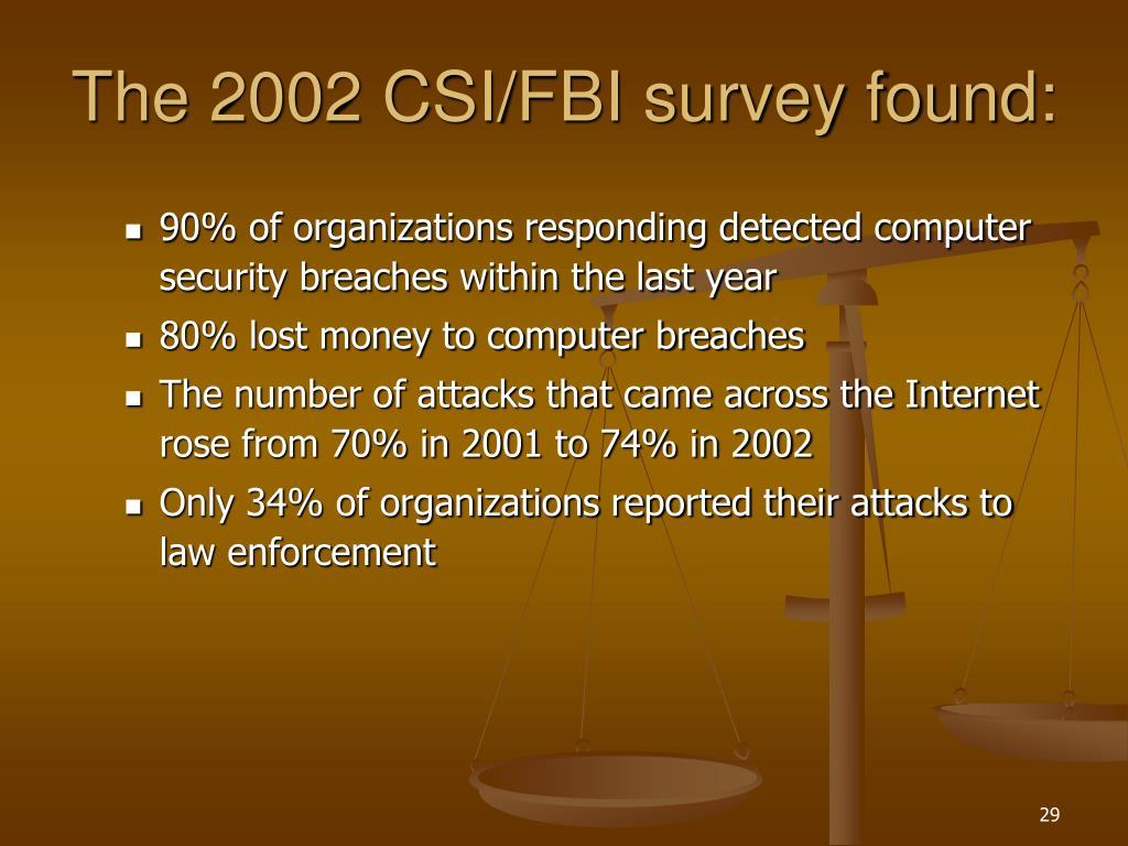 The 2002 CSI/FBI survey found: