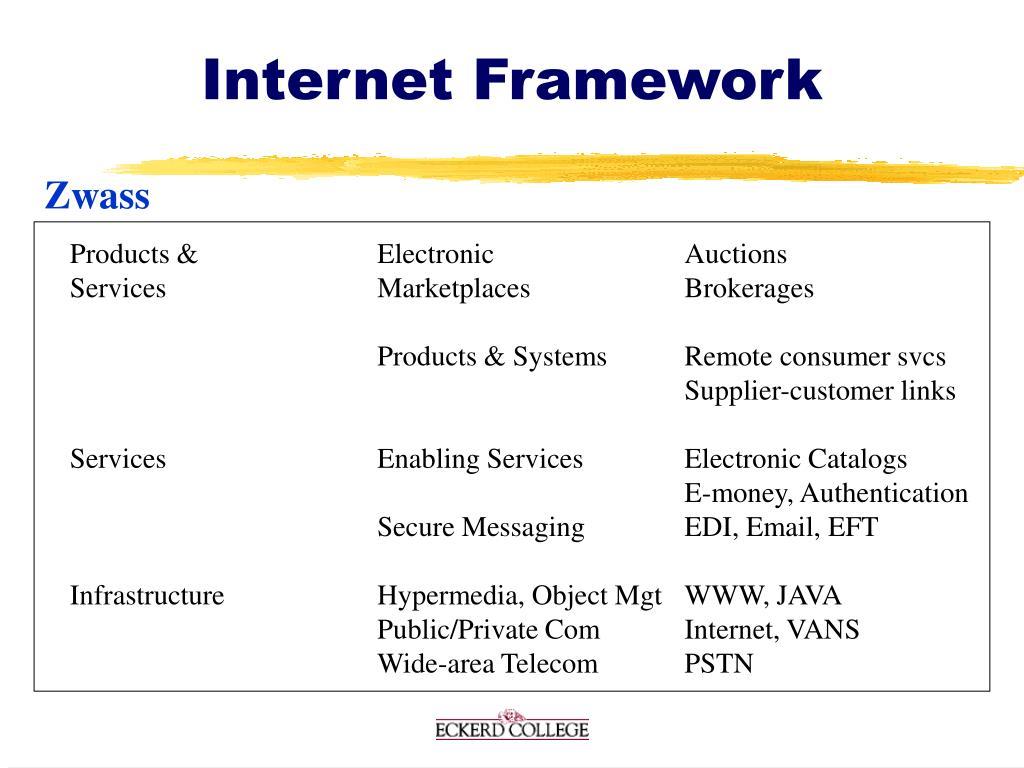 Internet Framework