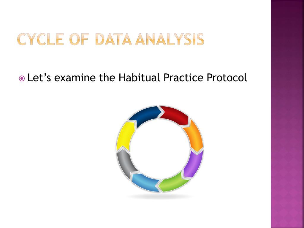 Cycle of Data Analysis