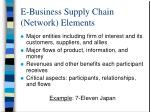 e business supply chain network elements