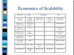 economics of scalability1