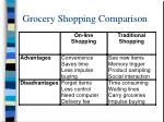 grocery shopping comparison