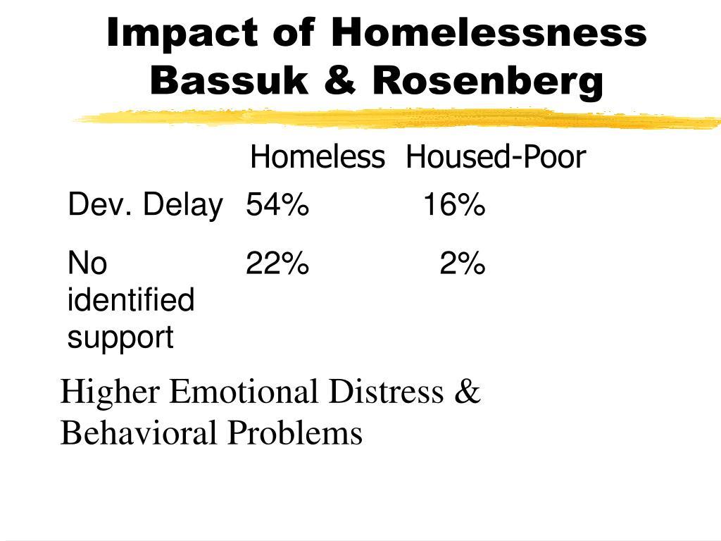 Impact of Homelessness