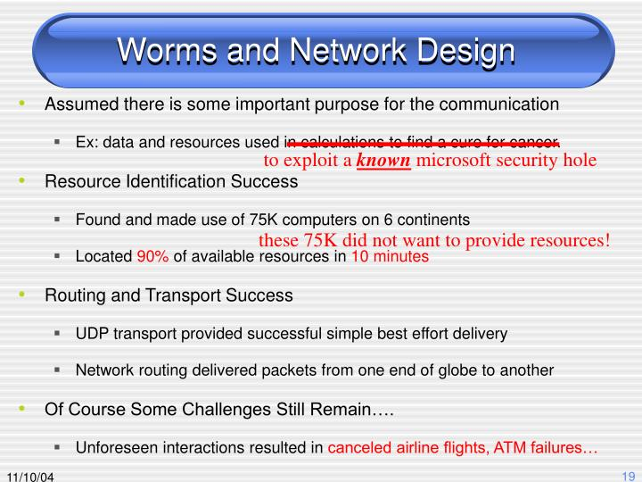 Worms and Network Design