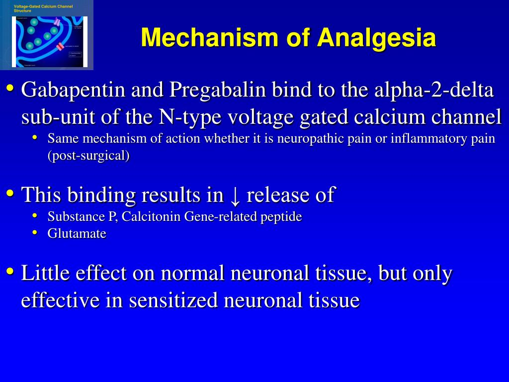 Mechanism of Analgesia