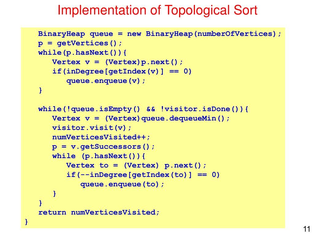Implementation of Topological Sort