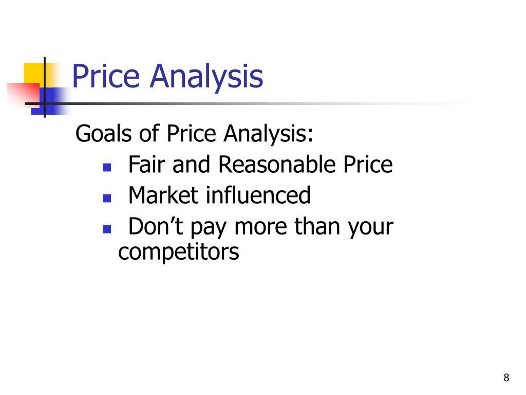 Price Analysis