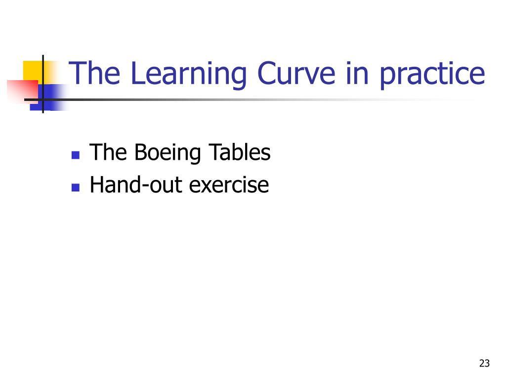 The Learning Curve in practice