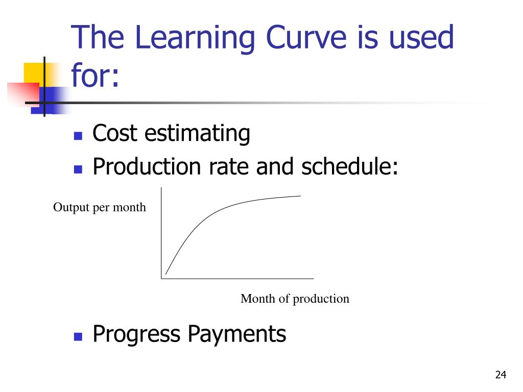 The Learning Curve is used for: