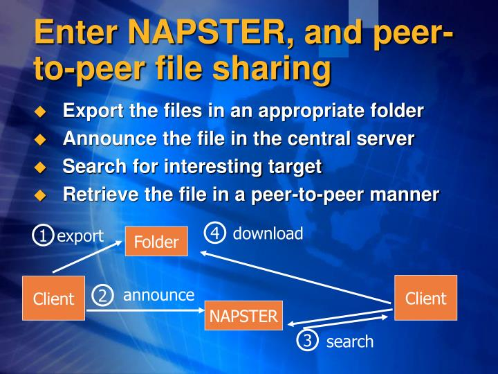 Enter napster and peer to peer file sharing