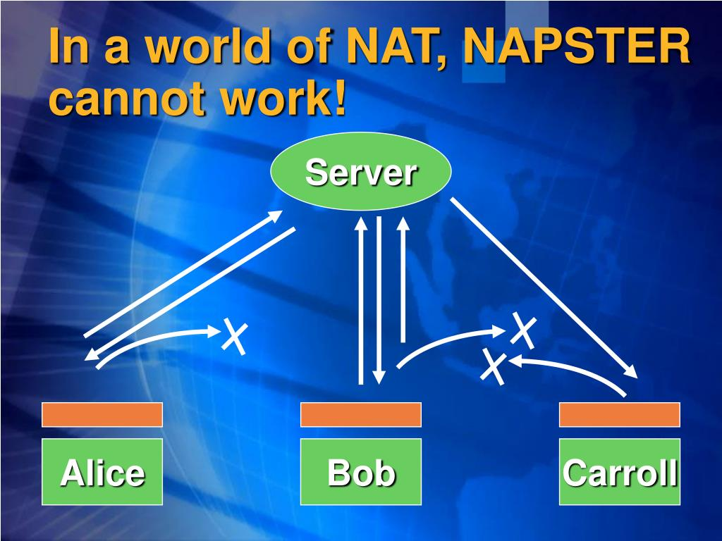 In a world of NAT, NAPSTER cannot work!