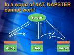 in a world of nat napster cannot work