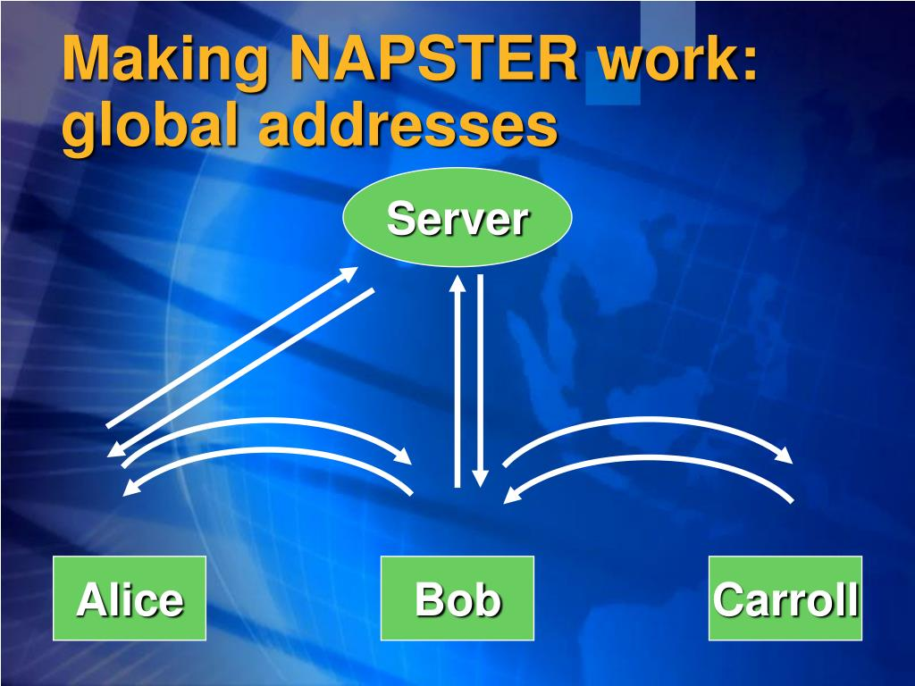 Making NAPSTER work: global addresses