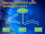 making napster work global addresses