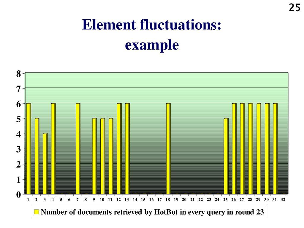 Element fluctuations: