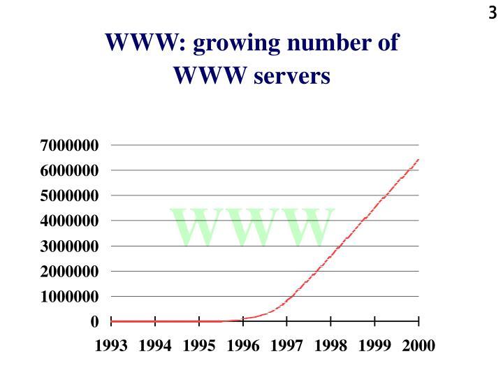 Www growing number of www servers