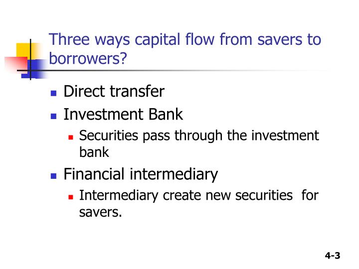 """transferring capital or funds from savers to borrowers Zero interest rates are a massive transfer of wealth from investors and savers to governments and other borrowers around the world that is the """"tax"""" paid by savers due to the zero interest-rate policy actually, that is a money and capital in economic development, washington, dc: brookings institution."""