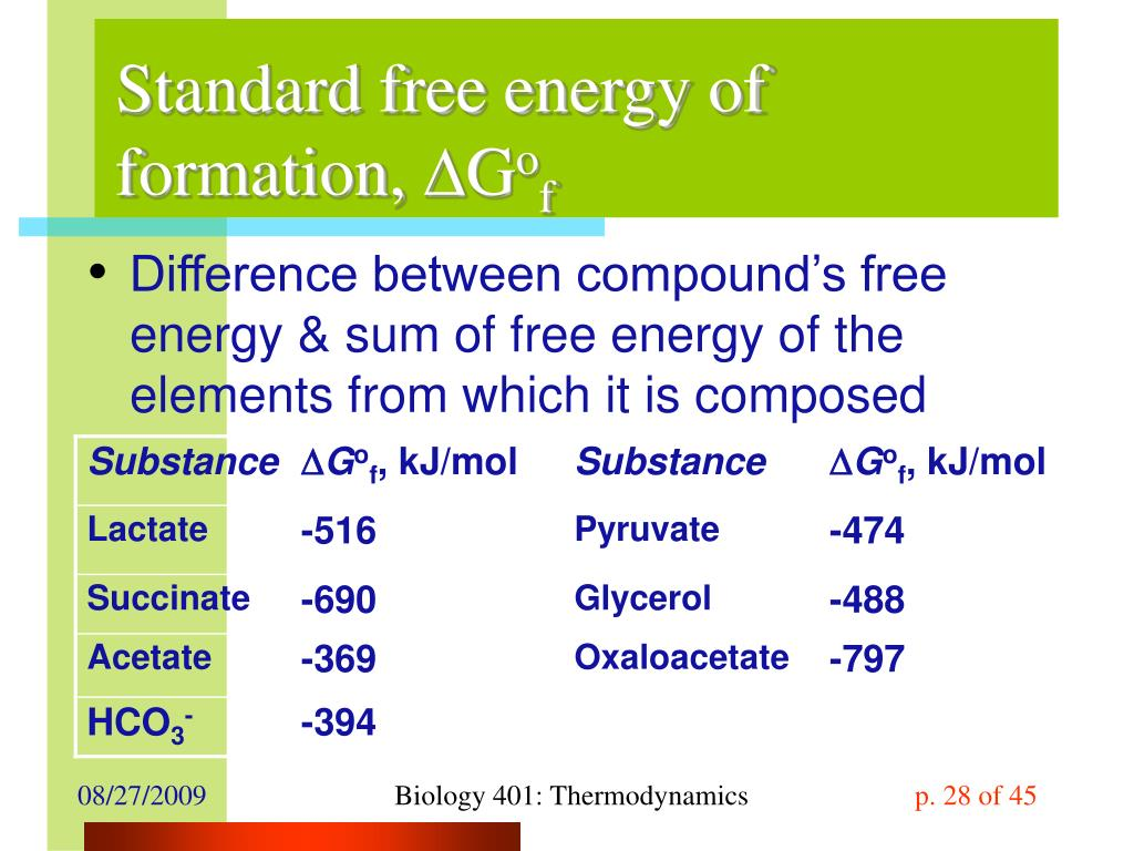 Standard free energy of formation,