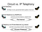circuit vs ip telephony