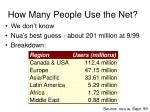 how many people use the net