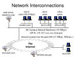 network interconnections