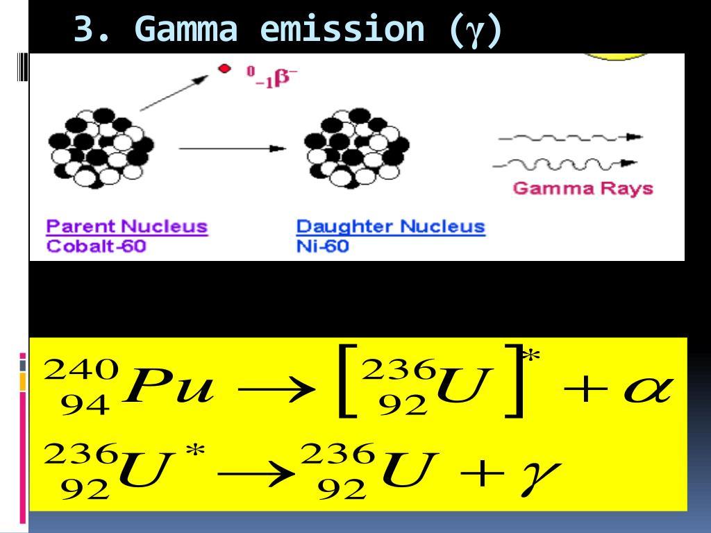 3. Gamma emission (