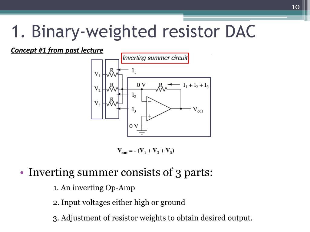 1. Binary-weighted resistor DAC