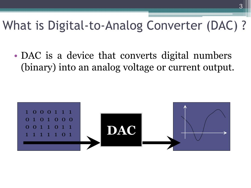 What is Digital-to-Analog Converter (DAC) ?