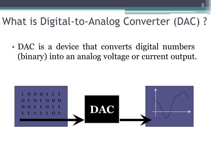 What is digital to analog converter dac
